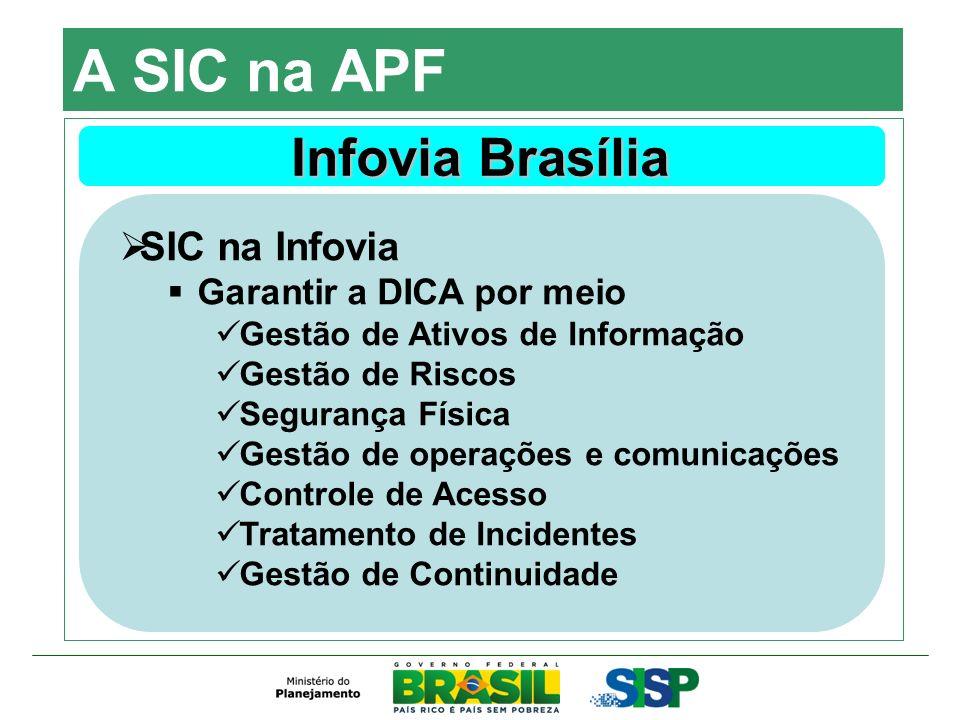 A SIC na APF Infovia Brasília SIC na Infovia Garantir a DICA por meio