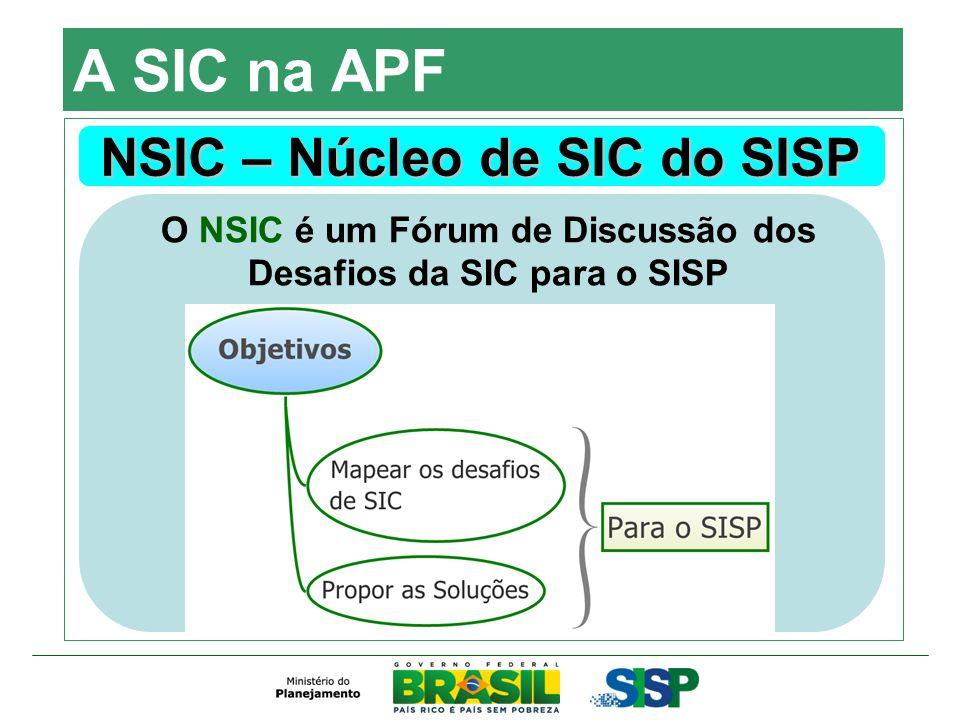 A SIC na APF NSIC – Núcleo de SIC do SISP