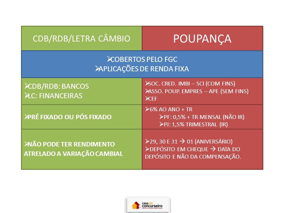 APLICAÇÕES DE RENDA FIXA