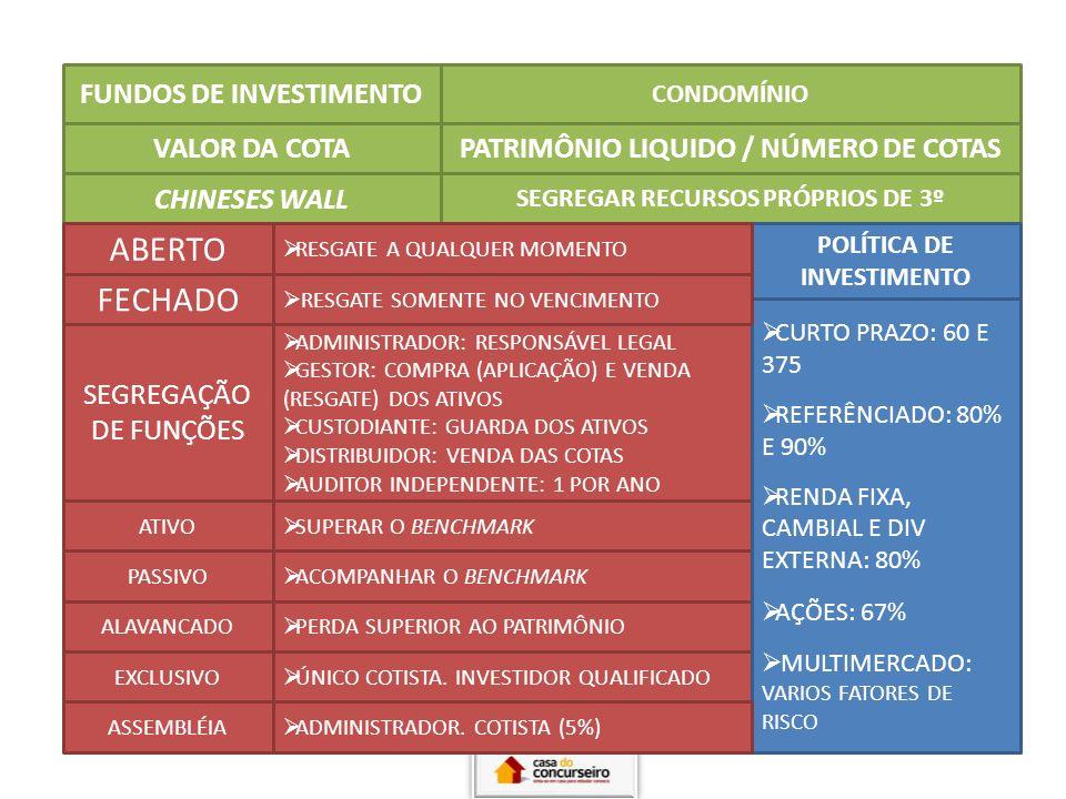 ABERTO FECHADO FUNDOS DE INVESTIMENTO VALOR DA COTA