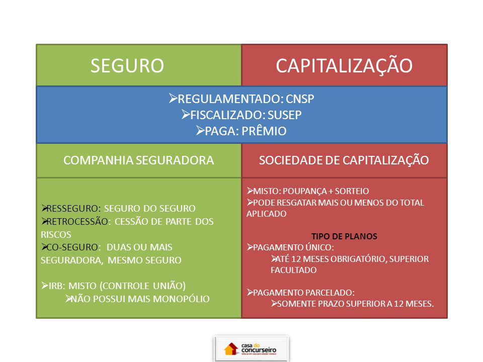 SOCIEDADE DE CAPITALIZAÇÃO