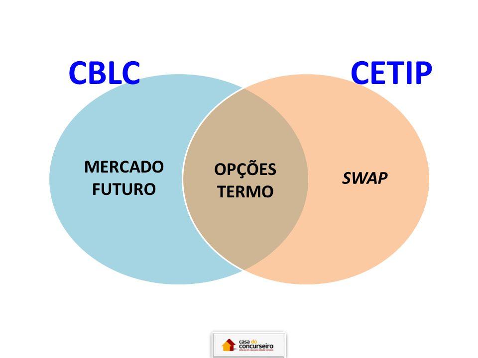 CBLC CETIP MERCADO FUTURO OPÇÕES TERMO SWAP