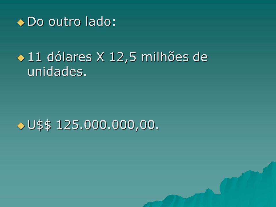 Do outro lado: 11 dólares X 12,5 milhões de unidades. U$$ 125.000.000,00.