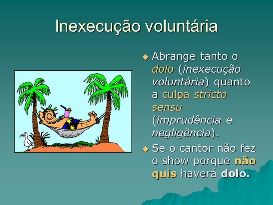 Inexecução voluntária