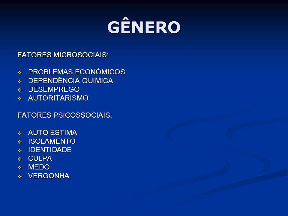 GÊNERO FATORES MICROSOCIAIS: PROBLEMAS ECONÔMICOS DEPENDÊNCIA QUIMICA