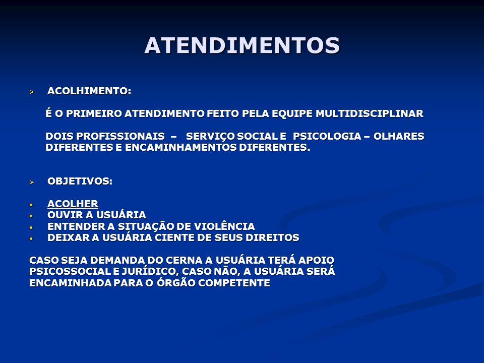 ATENDIMENTOS ACOLHIMENTO: