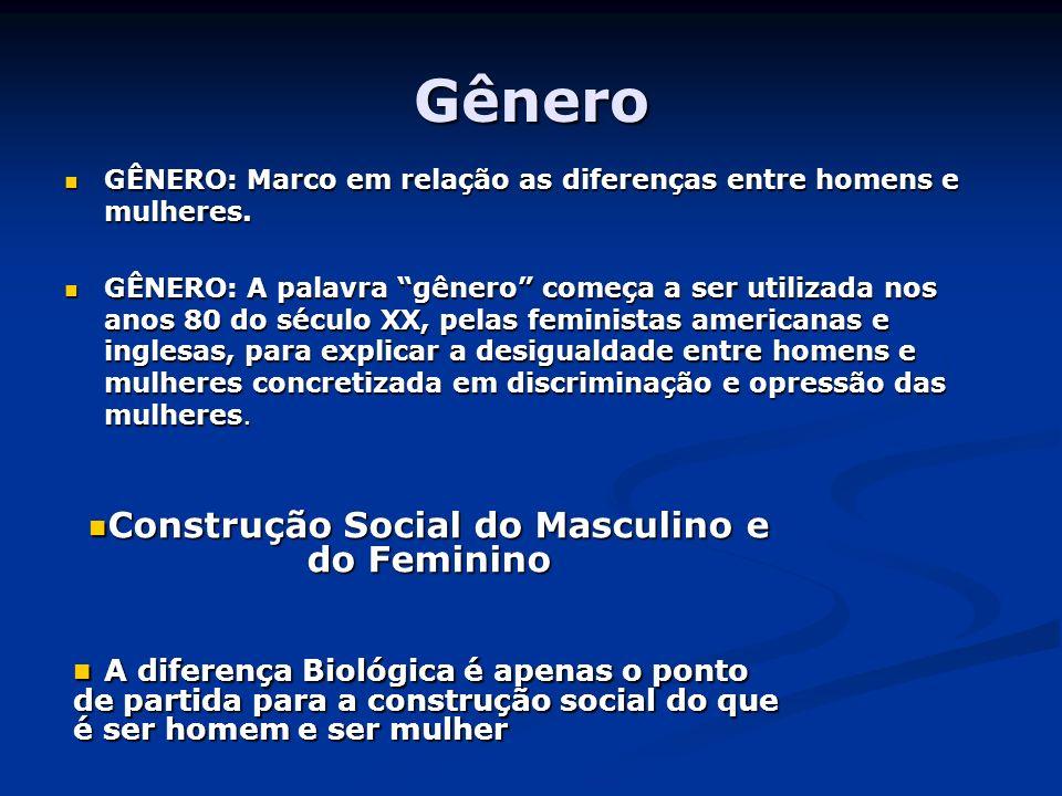Construção Social do Masculino e do Feminino