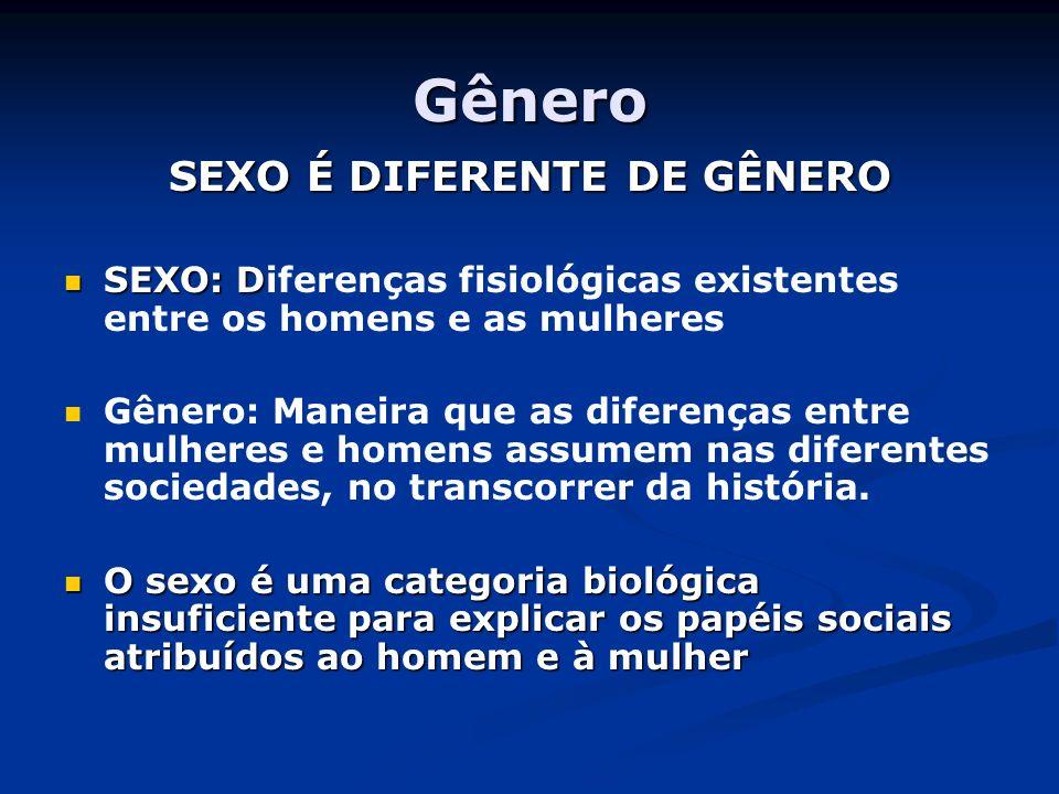 SEXO É DIFERENTE DE GÊNERO