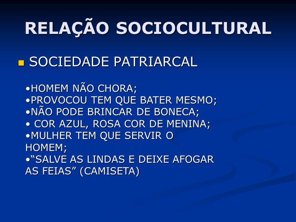 RELAÇÃO SOCIOCULTURAL
