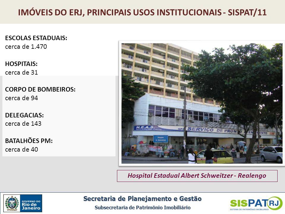 IMÓVEIS DO ERJ, PRINCIPAIS USOS INSTITUCIONAIS - SISPAT/11