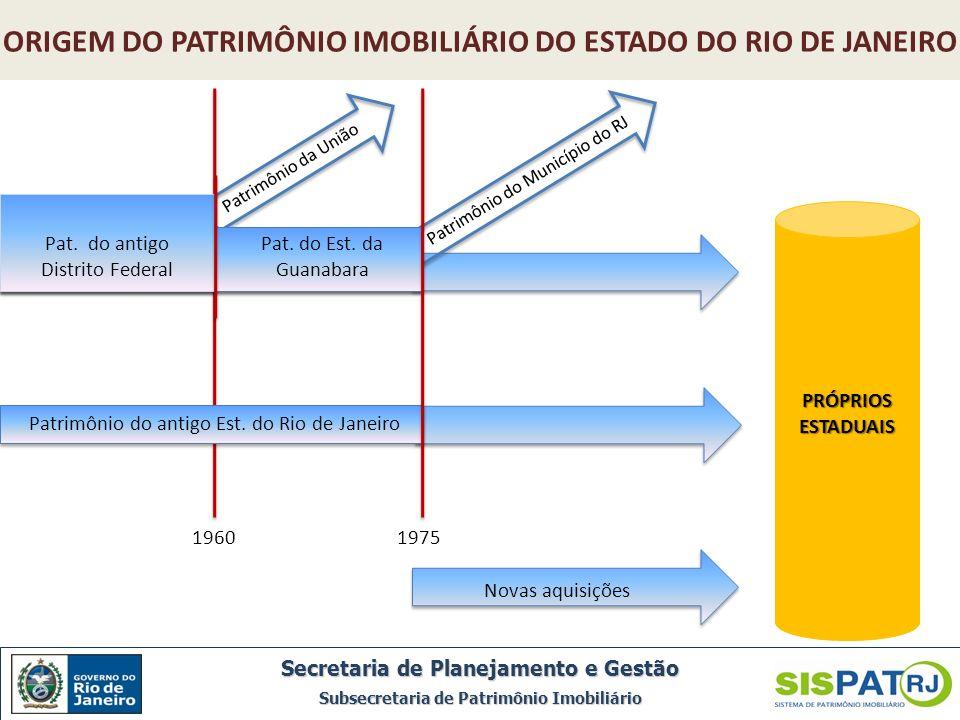 ORIGEM DO PATRIMÔNIO IMOBILIÁRIO DO ESTADO DO RIO DE JANEIRO
