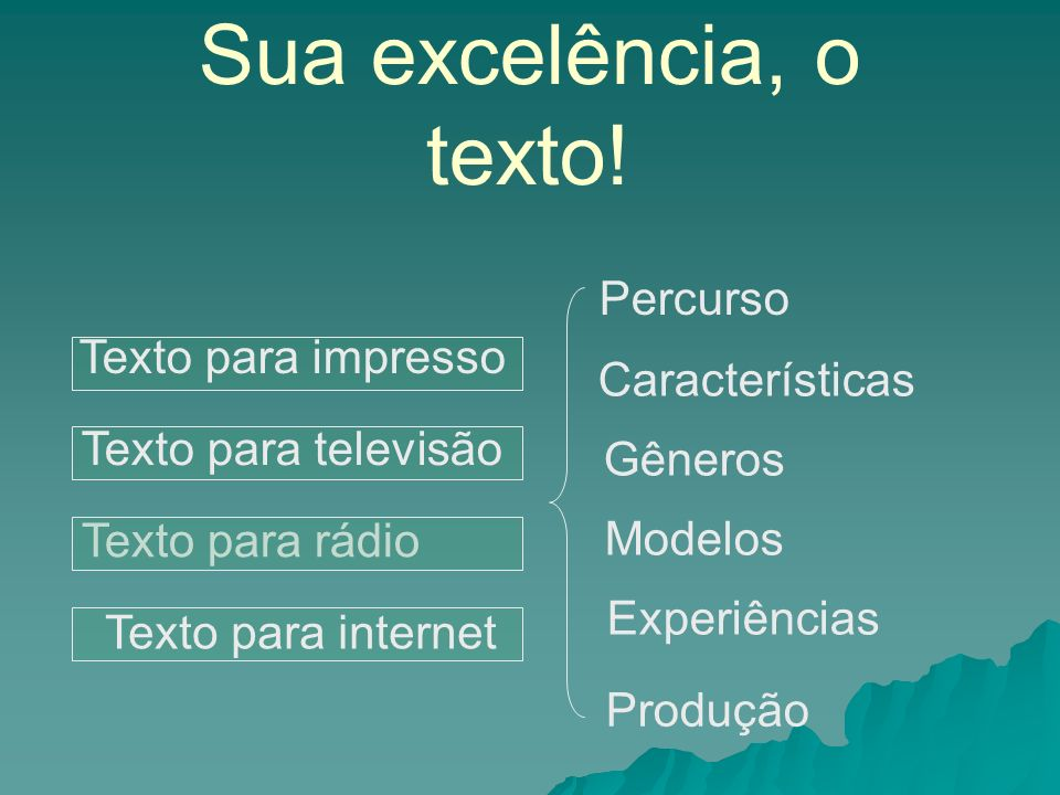 Sua excelência, o texto! Percurso Texto para impresso Características