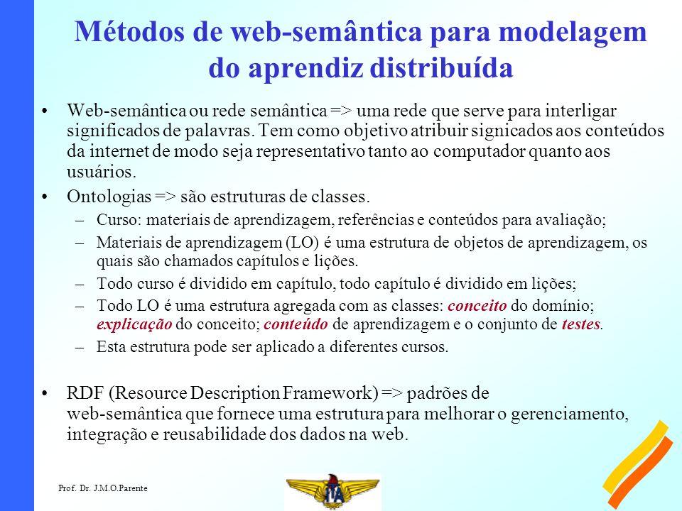 Métodos de web-semântica para modelagem do aprendiz distribuída
