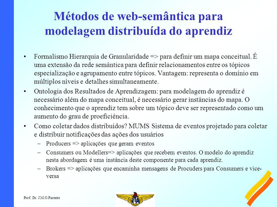 Métodos de web-semântica para modelagem distribuída do aprendiz
