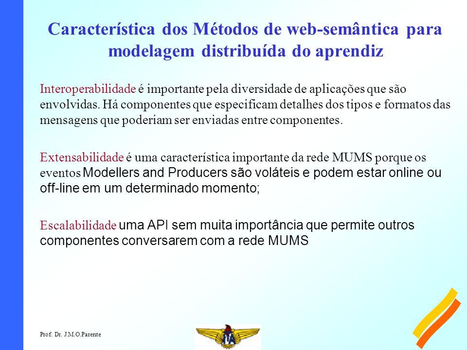 Característica dos Métodos de web-semântica para modelagem distribuída do aprendiz