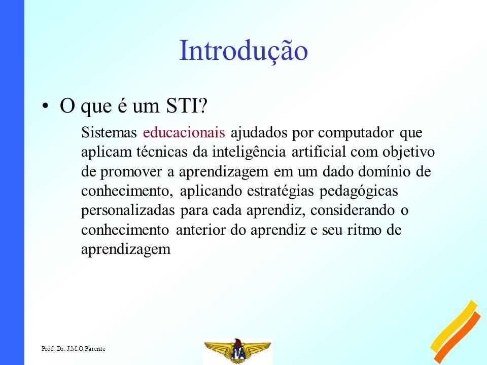Introdução O que é um STI