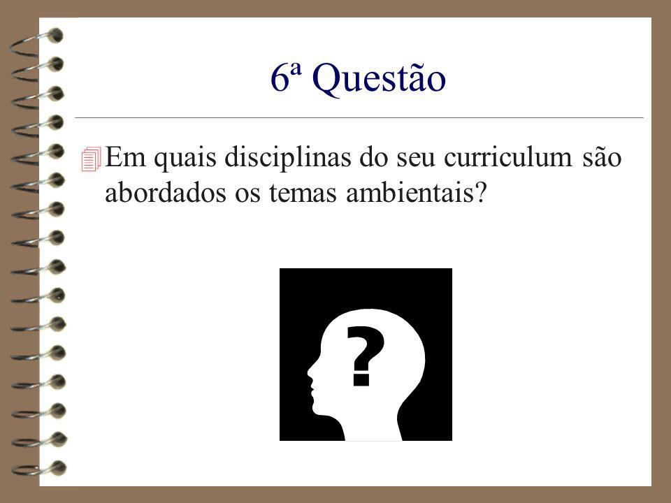 6ª Questão Em quais disciplinas do seu curriculum são abordados os temas ambientais