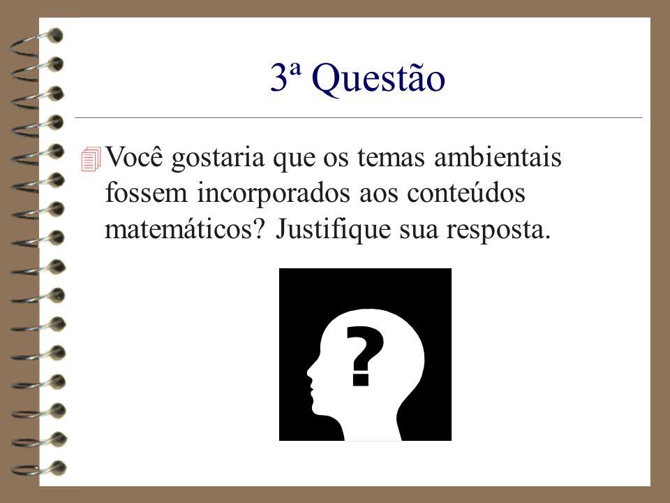 3ª Questão Você gostaria que os temas ambientais fossem incorporados aos conteúdos matemáticos.