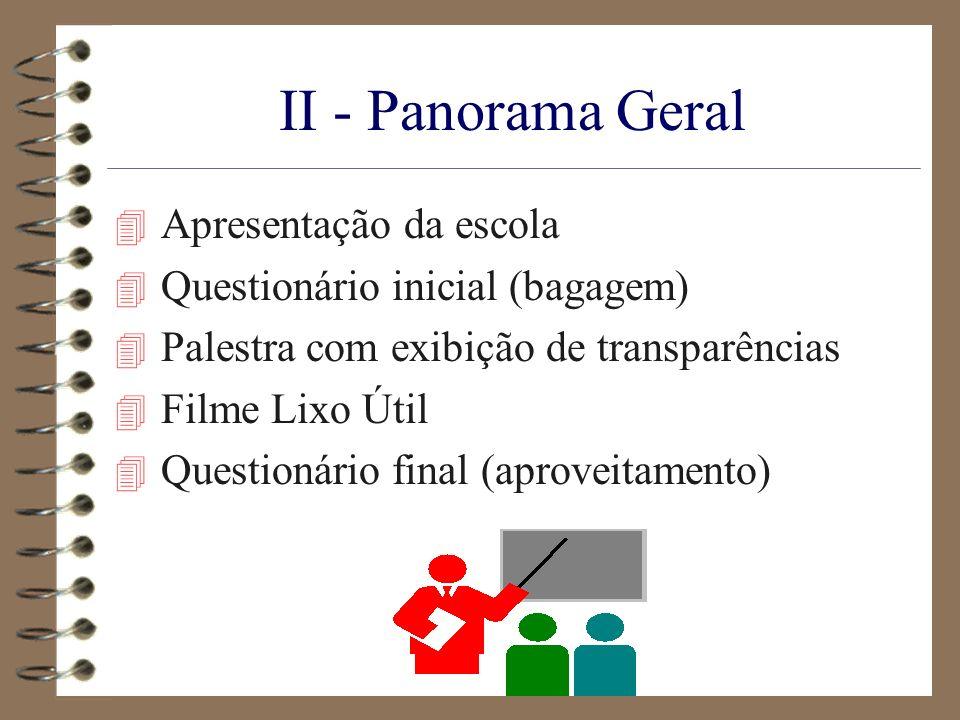 II - Panorama Geral Apresentação da escola