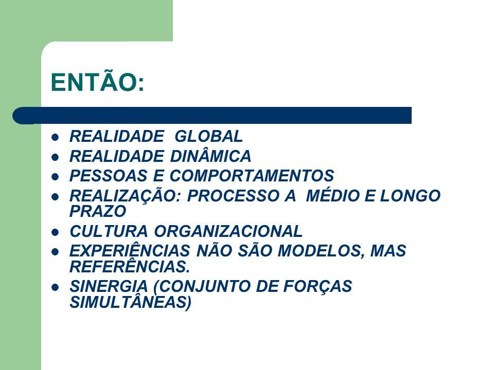 ENTÃO: REALIDADE GLOBAL REALIDADE DINÂMICA PESSOAS E COMPORTAMENTOS