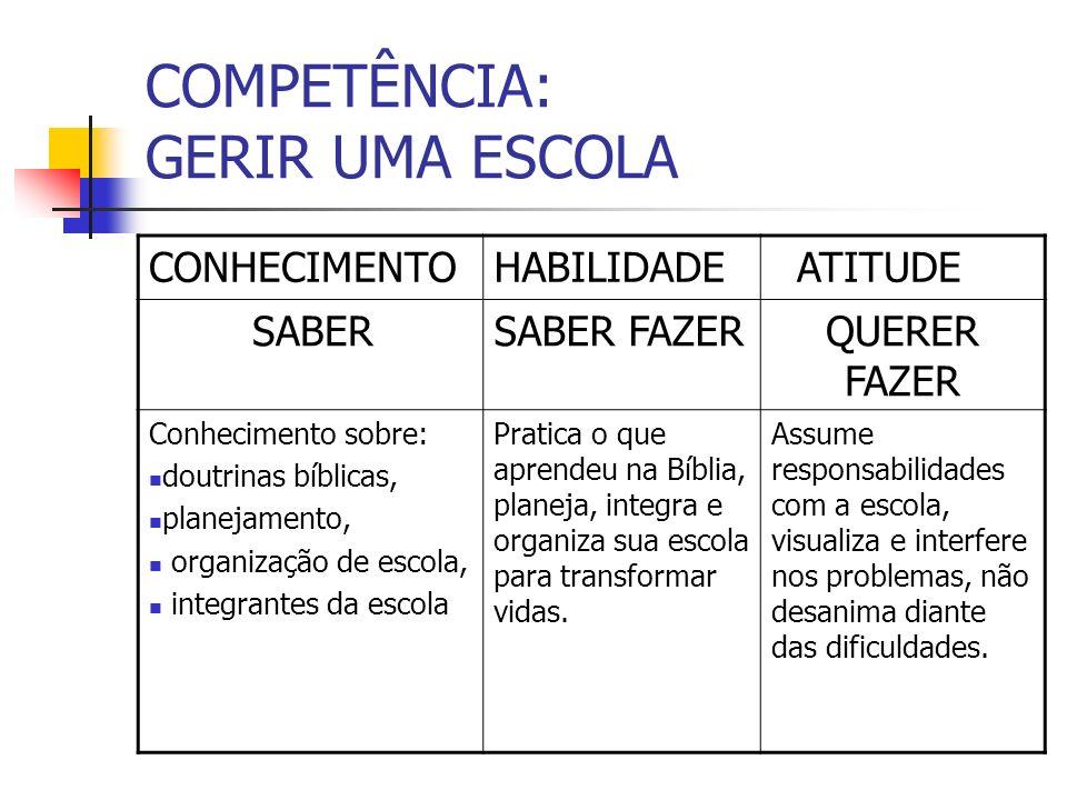 COMPETÊNCIA: GERIR UMA ESCOLA
