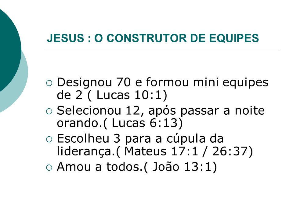 JESUS : O CONSTRUTOR DE EQUIPES