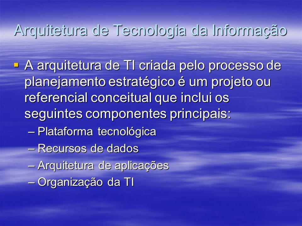 Arquitetura de Tecnologia da Informação