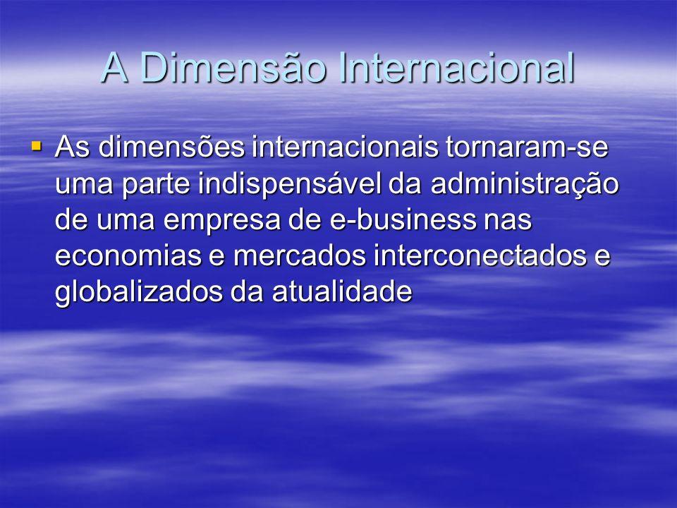 A Dimensão Internacional