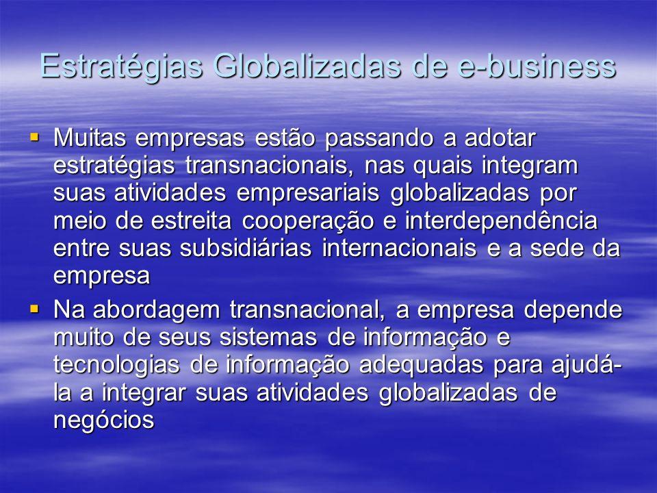 Estratégias Globalizadas de e-business