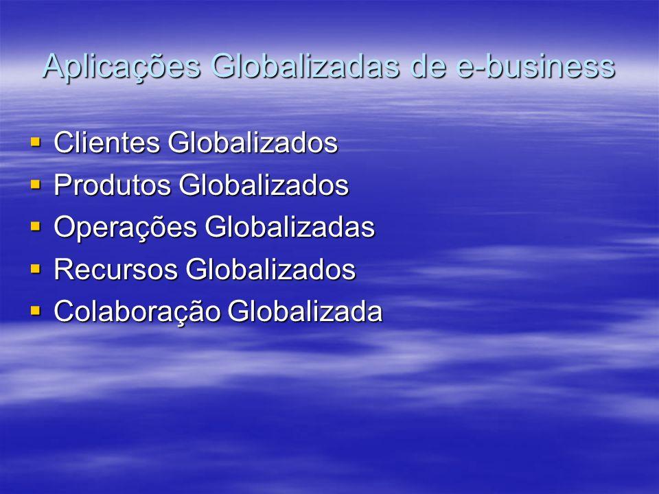 Aplicações Globalizadas de e-business