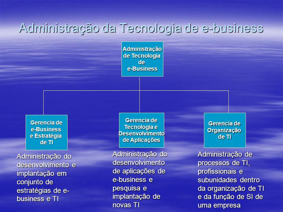 Administração da Tecnologia de e-business