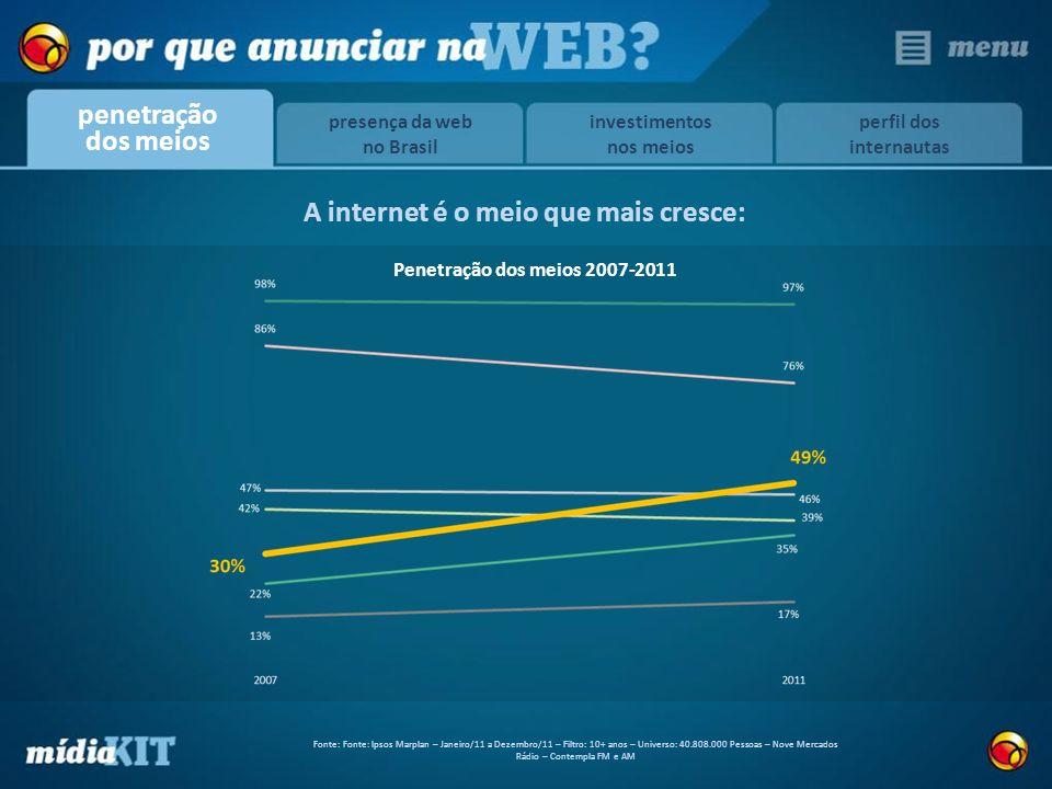 A internet é o meio que mais cresce: