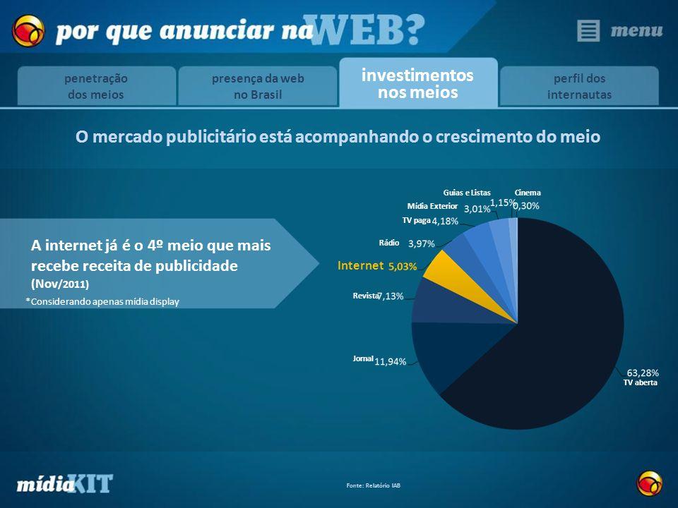 O mercado publicitário está acompanhando o crescimento do meio