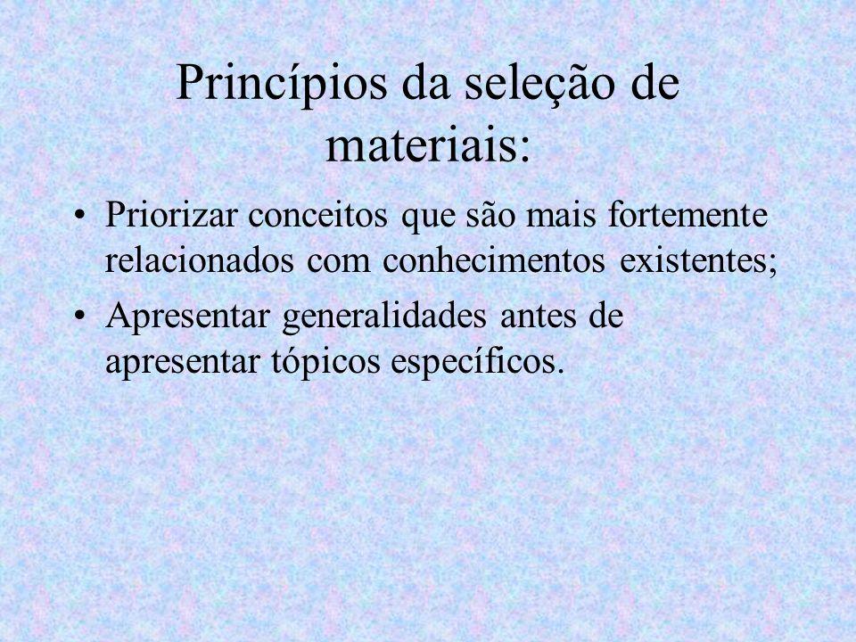 Princípios da seleção de materiais: