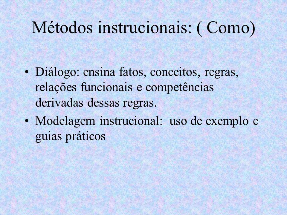 Métodos instrucionais: ( Como)