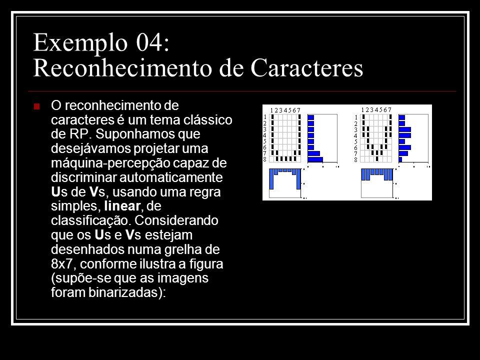 Exemplo 04: Reconhecimento de Caracteres