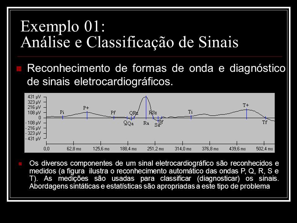 Exemplo 01: Análise e Classificação de Sinais