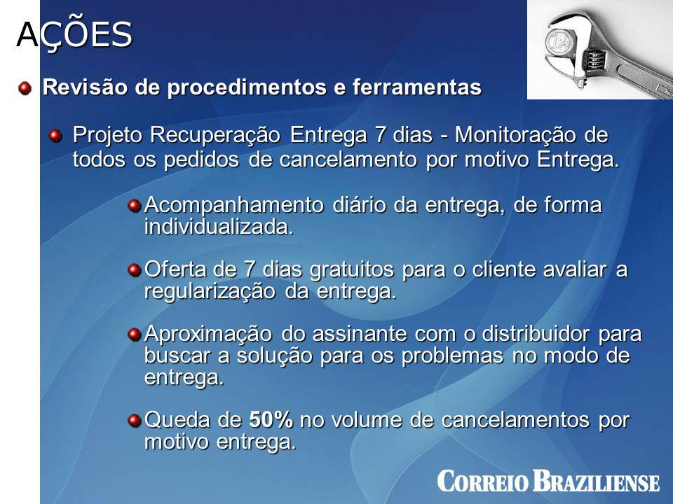 AÇÕES Revisão de procedimentos e ferramentas
