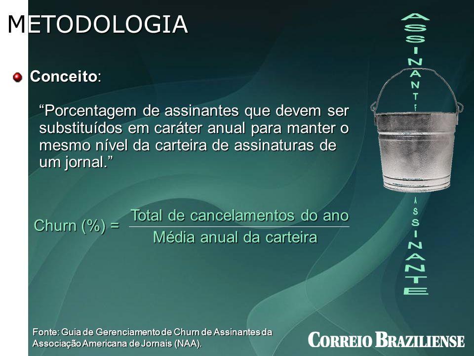 METODOLOGIA ASSINANTE ASSINANTE Conceito: