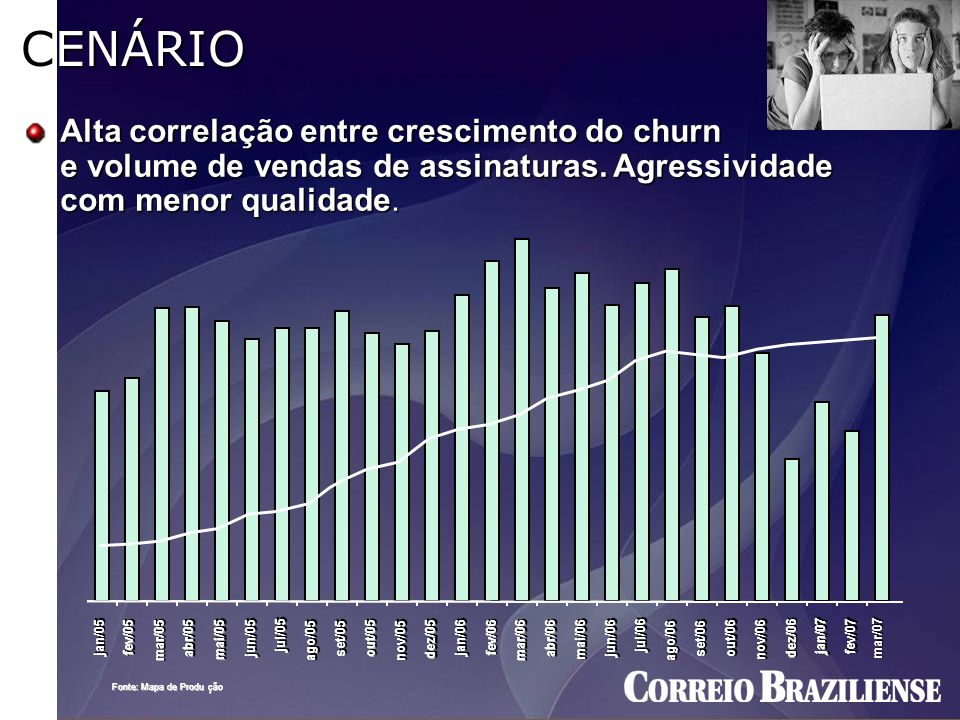 CENÁRIO Alta correlação entre crescimento do churn e volume de vendas de assinaturas. Agressividade com menor qualidade.