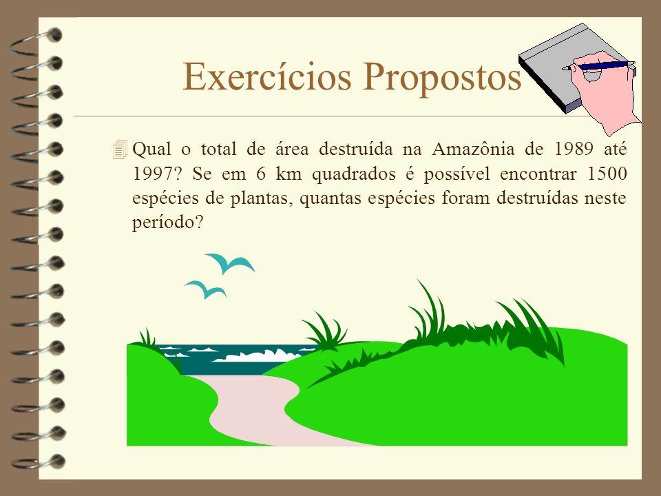 Exercícios Propostos