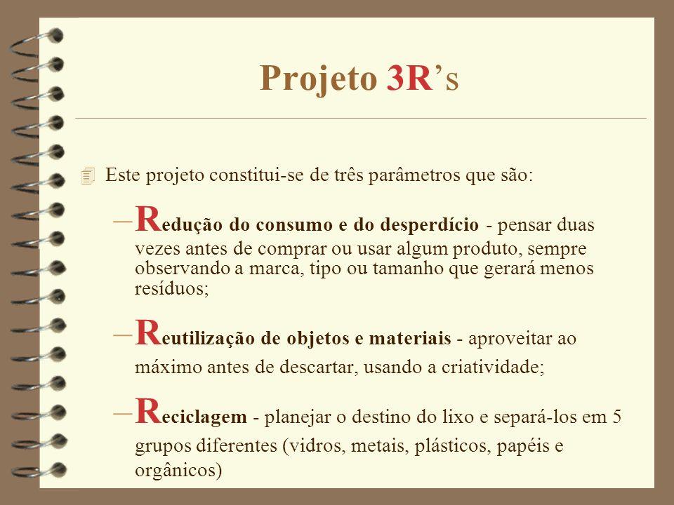 Projeto 3R's Este projeto constitui-se de três parâmetros que são: