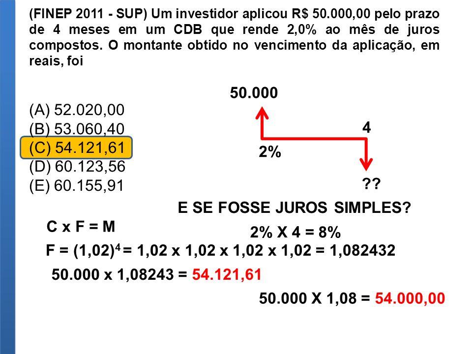 E SE FOSSE JUROS SIMPLES C x F = M 2% X 4 = 8%