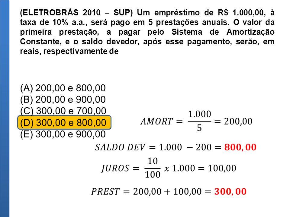 (ELETROBRÁS 2010 – SUP) Um empréstimo de R$ 1. 000,00, à taxa de 10% a