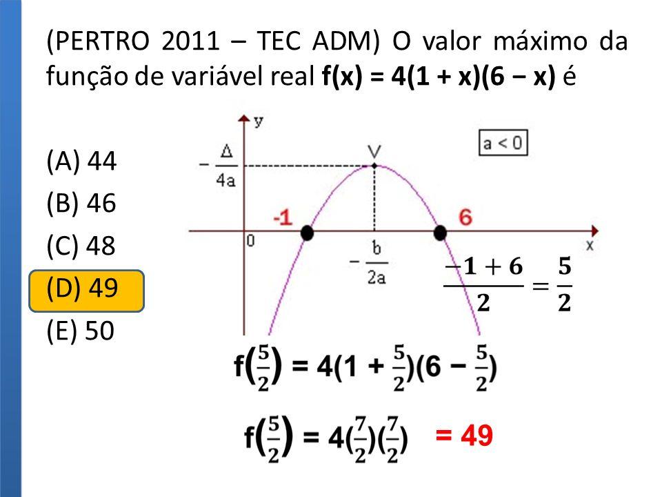f(x) = 4(1 + x)(6 − x) Máximo 0 = (1 + x)(6 − x)