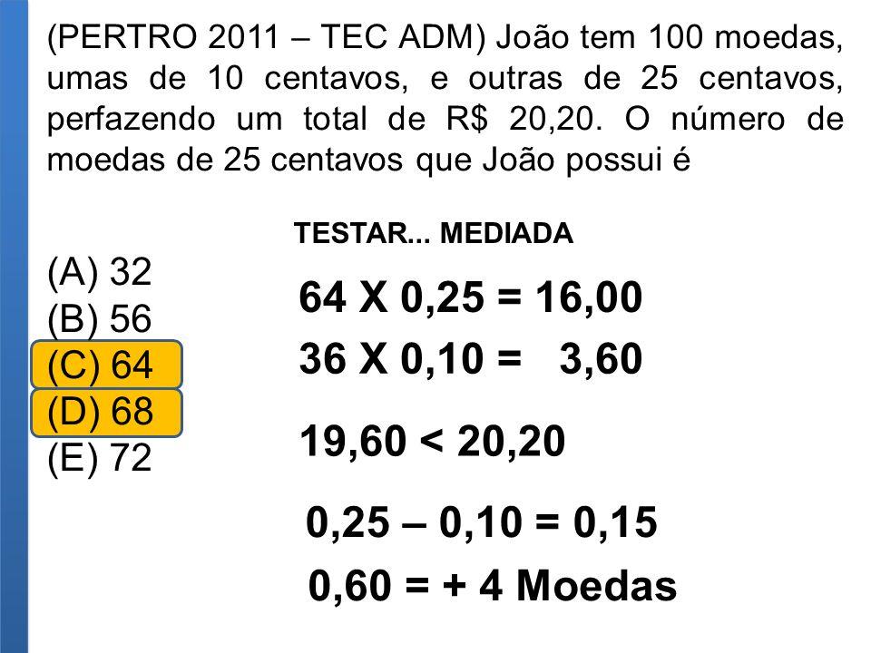 (PERTRO 2011 – TEC ADM) João tem 100 moedas, umas de 10 centavos, e outras de 25 centavos, perfazendo um total de R$ 20,20. O número de moedas de 25 centavos que João possui é