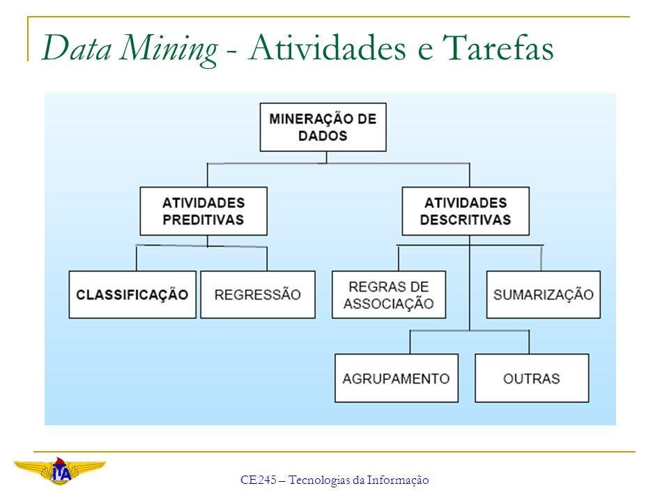 Data Mining - Atividades e Tarefas