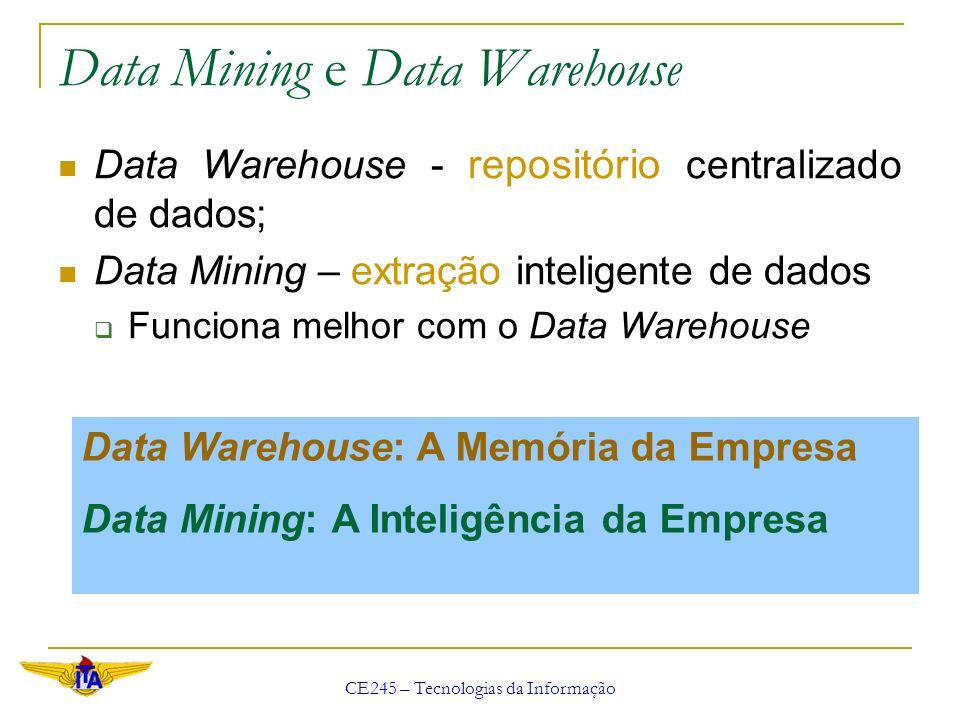 Data Mining e Data Warehouse