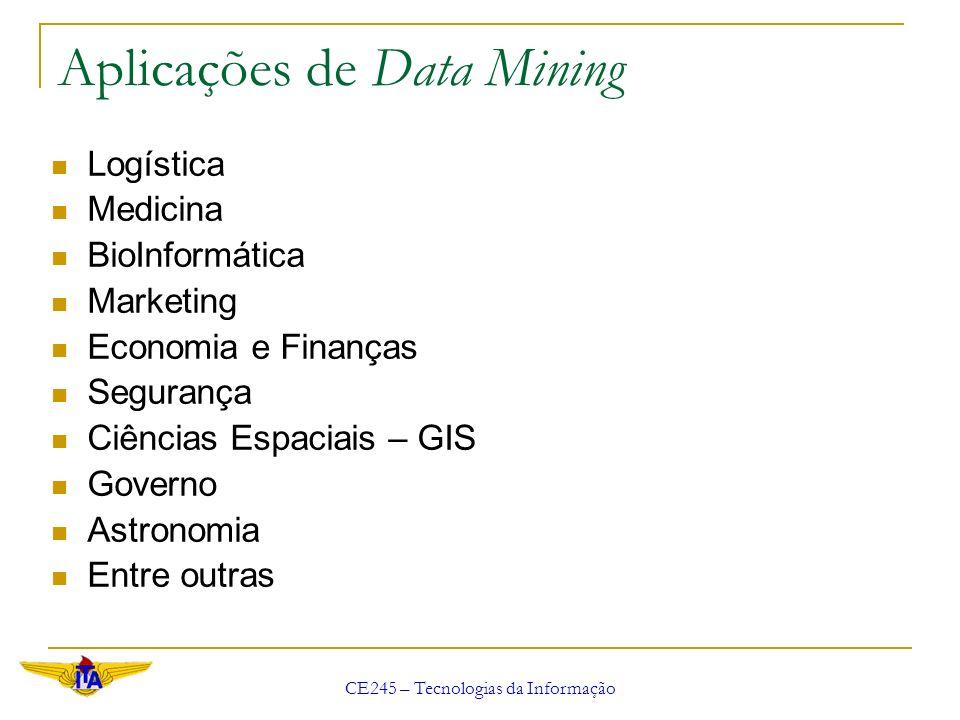 Aplicações de Data Mining