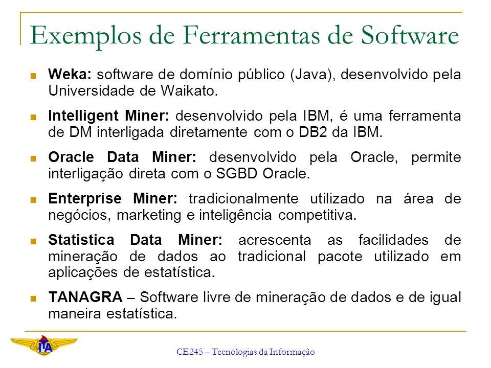 Exemplos de Ferramentas de Software